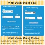 Making Disney World dining reservations